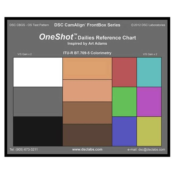 DSC Frontbox Oneshot Dalies Reference Chart